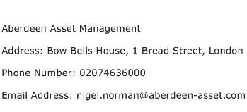 Aberdeen Asset Management Address Contact Number