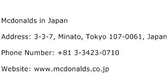 Mcdonalds in Japan Address, Contact Number of Mcdonalds in Japan